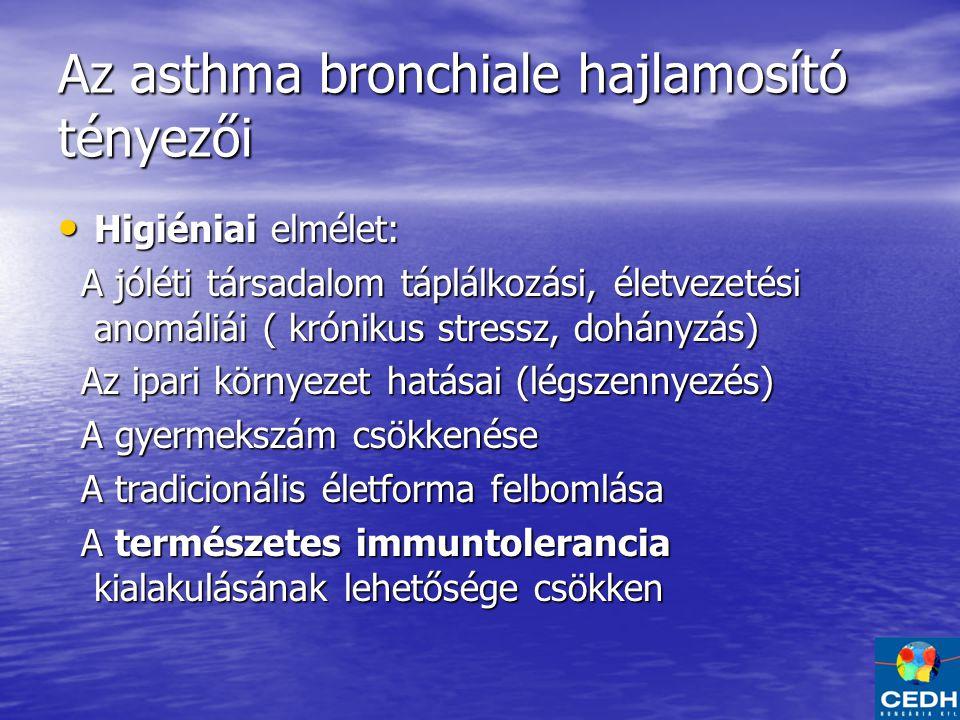 Az asthma bronchiale hajlamosító tényezői Higiéniai elmélet: Higiéniai elmélet: A jóléti társadalom táplálkozási, életvezetési anomáliái ( krónikus stressz, dohányzás) A jóléti társadalom táplálkozási, életvezetési anomáliái ( krónikus stressz, dohányzás) Az ipari környezet hatásai (légszennyezés) Az ipari környezet hatásai (légszennyezés) A gyermekszám csökkenése A gyermekszám csökkenése A tradicionális életforma felbomlása A tradicionális életforma felbomlása A természetes immuntolerancia kialakulásának lehetősége csökken A természetes immuntolerancia kialakulásának lehetősége csökken