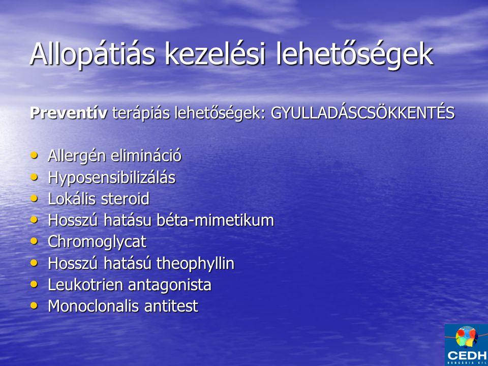 Allopátiás kezelési lehetőségek Preventív terápiás lehetőségek: GYULLADÁSCSÖKKENTÉS Allergén elimináció Allergén elimináció Hyposensibilizálás Hyposensibilizálás Lokális steroid Lokális steroid Hosszú hatásu béta-mimetikum Hosszú hatásu béta-mimetikum Chromoglycat Chromoglycat Hosszú hatású theophyllin Hosszú hatású theophyllin Leukotrien antagonista Leukotrien antagonista Monoclonalis antitest Monoclonalis antitest
