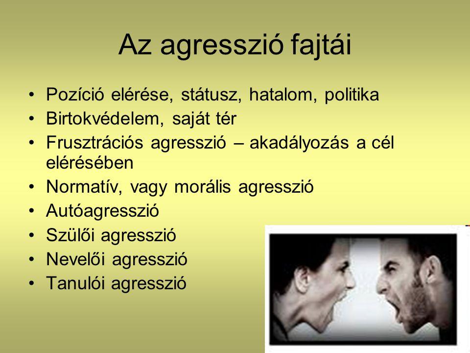 Az agresszió fajtái Pozíció elérése, státusz, hatalom, politika Birtokvédelem, saját tér Frusztrációs agresszió – akadályozás a cél elérésében Normatív, vagy morális agresszió Autóagresszió Szülői agresszió Nevelői agresszió Tanulói agresszió