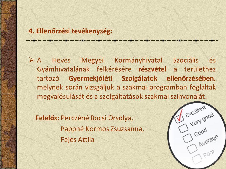 4. Ellenőrzési tevékenység:  A Heves Megyei Kormányhivatal Szociális és Gyámhivatalának felkérésére részvétel a területhez tartozó Gyermekjóléti Szol