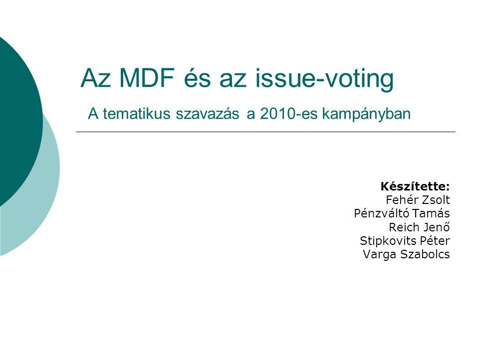 Kutatási kérdés  A 2010-es választásokon az MDF esetében milyen mértékben érvényesült az issue-ownership (témakisajátítás) jelensége, illetve milyen mértékben érvényesült a párthoz kapcsolódó issue- voting(tematikus szavazás)?