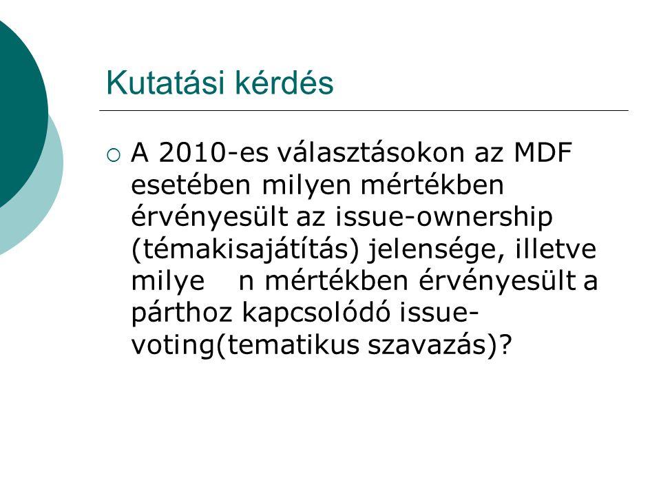 Kutatási kérdés  A 2010-es választásokon az MDF esetében milyen mértékben érvényesült az issue-ownership (témakisajátítás) jelensége, illetve milyen mértékben érvényesült a párthoz kapcsolódó issue- voting(tematikus szavazás)