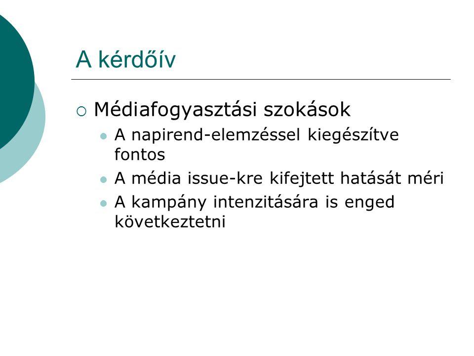 A kérdőív  Médiafogyasztási szokások A napirend-elemzéssel kiegészítve fontos A média issue-kre kifejtett hatását méri A kampány intenzitására is enged következtetni