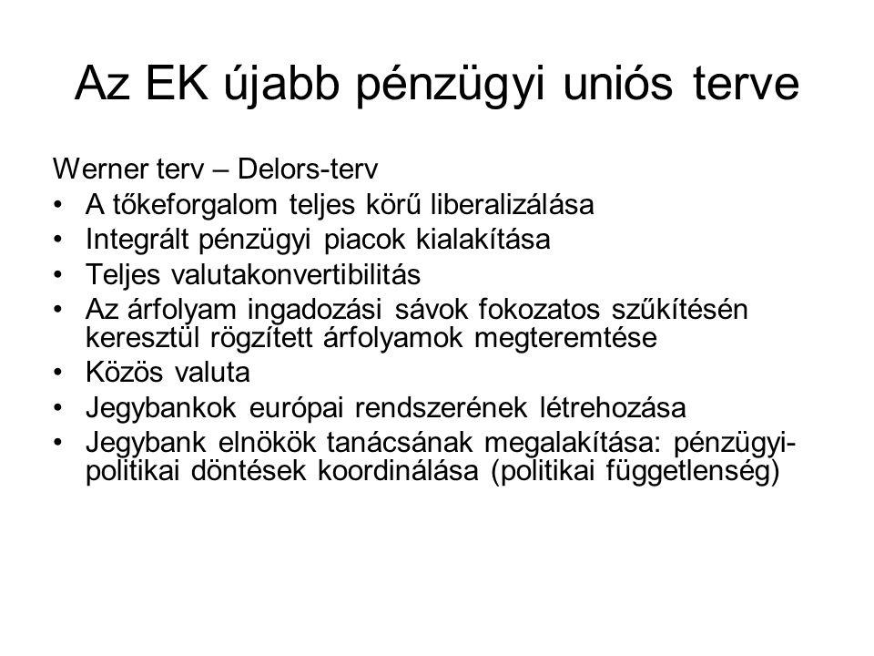 Az EK újabb pénzügyi uniós terve Werner terv – Delors-terv A tőkeforgalom teljes körű liberalizálása Integrált pénzügyi piacok kialakítása Teljes valutakonvertibilitás Az árfolyam ingadozási sávok fokozatos szűkítésén keresztül rögzített árfolyamok megteremtése Közös valuta Jegybankok európai rendszerének létrehozása Jegybank elnökök tanácsának megalakítása: pénzügyi- politikai döntések koordinálása (politikai függetlenség)