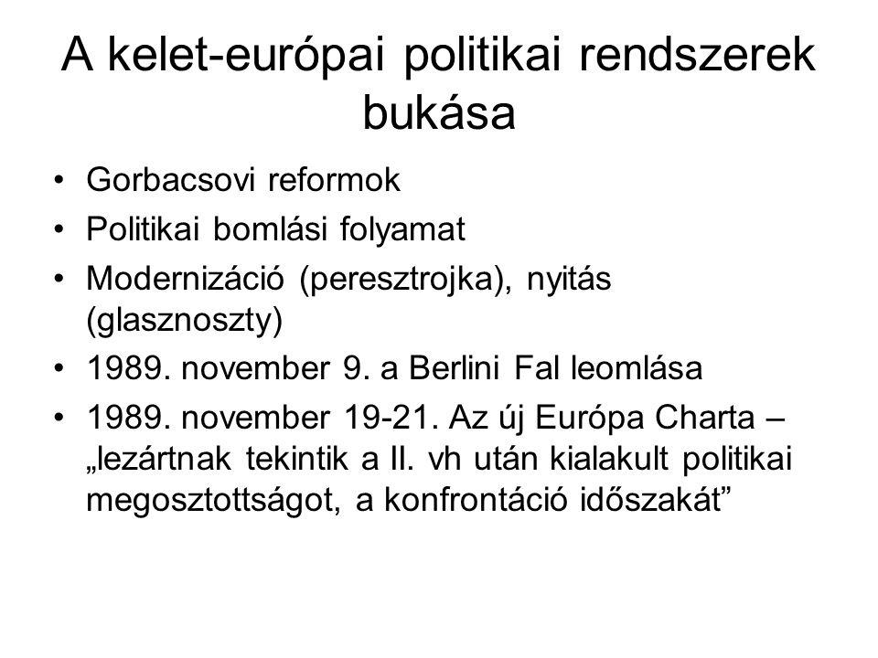 A kelet-európai politikai rendszerek bukása Gorbacsovi reformok Politikai bomlási folyamat Modernizáció (peresztrojka), nyitás (glasznoszty) 1989.