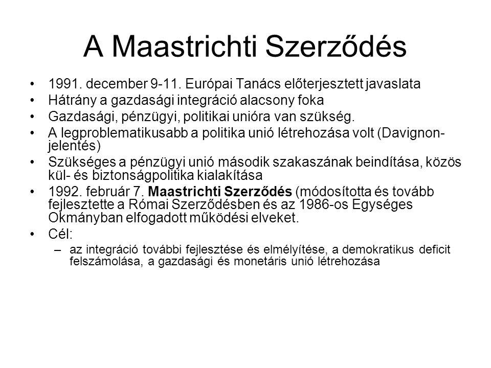 A Maastrichti Szerződés 1991.december 9-11.