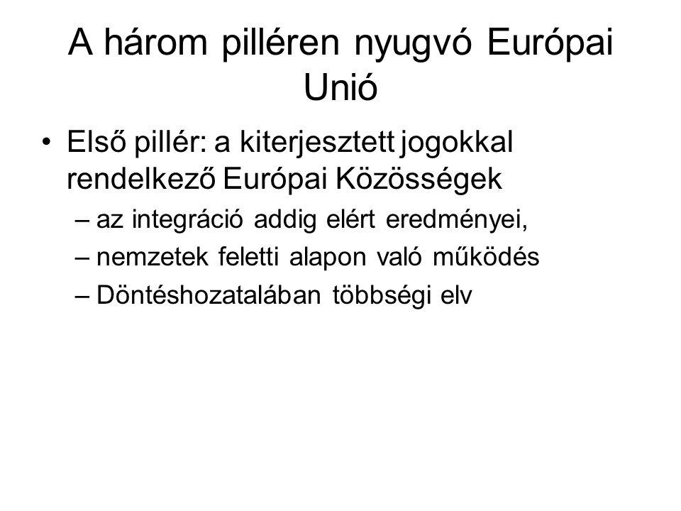 A három pilléren nyugvó Európai Unió Első pillér: a kiterjesztett jogokkal rendelkező Európai Közösségek –az integráció addig elért eredményei, –nemzetek feletti alapon való működés –Döntéshozatalában többségi elv