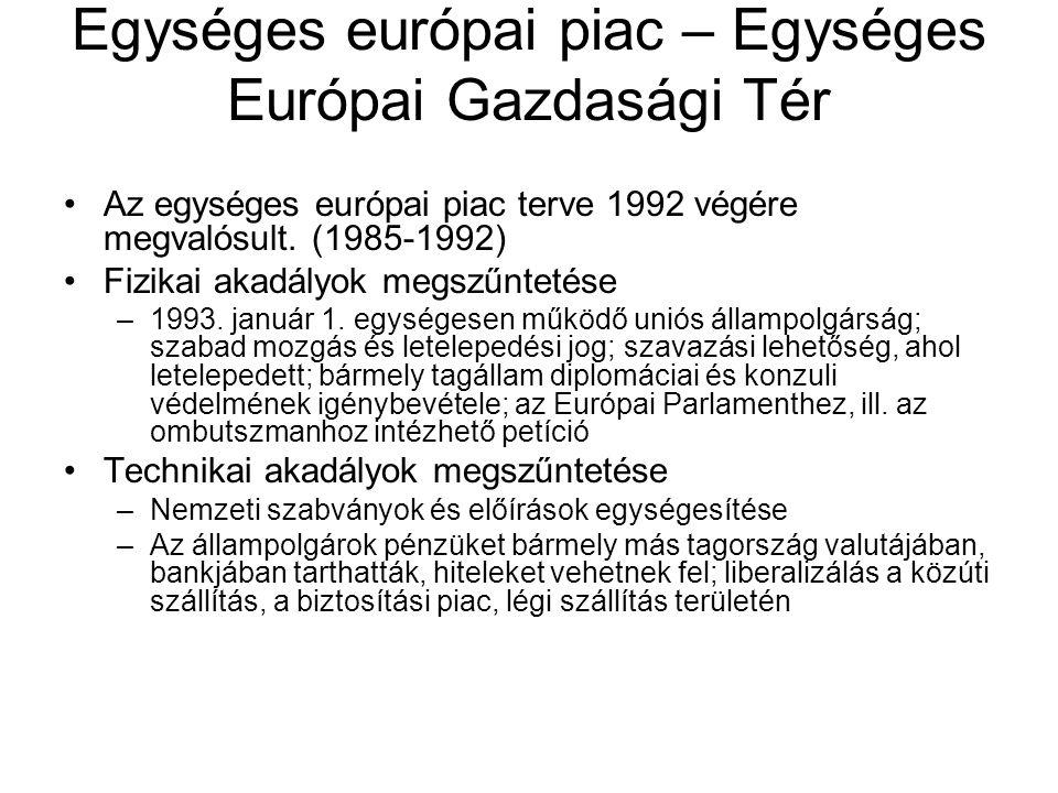 Egységes európai piac – Egységes Európai Gazdasági Tér Az egységes európai piac terve 1992 végére megvalósult.