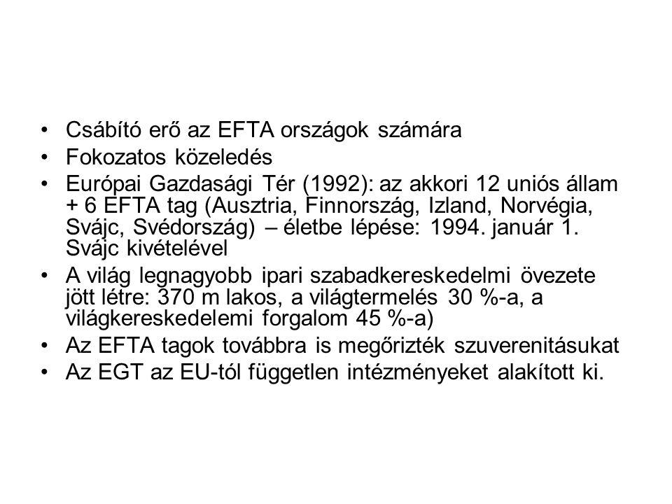 Csábító erő az EFTA országok számára Fokozatos közeledés Európai Gazdasági Tér (1992): az akkori 12 uniós állam + 6 EFTA tag (Ausztria, Finnország, Izland, Norvégia, Svájc, Svédország) – életbe lépése: 1994.