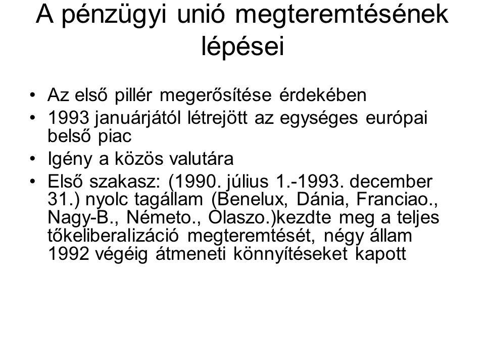 A pénzügyi unió megteremtésének lépései Az első pillér megerősítése érdekében 1993 januárjától létrejött az egységes európai belső piac Igény a közös valutára Első szakasz: (1990.