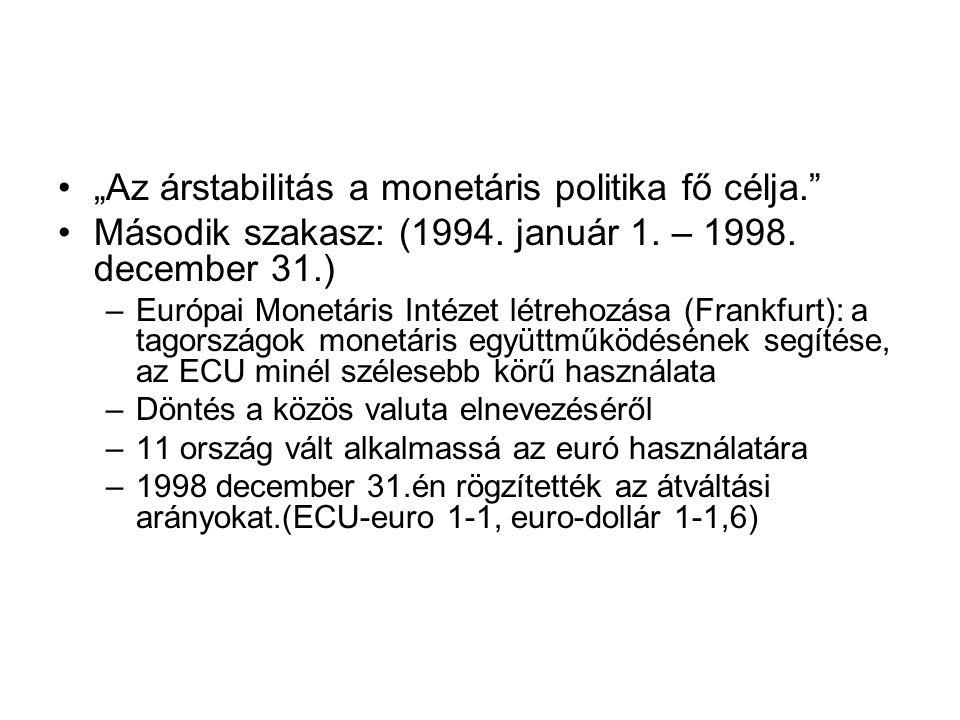 """""""Az árstabilitás a monetáris politika fő célja. Második szakasz: (1994."""