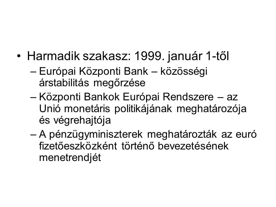Harmadik szakasz: 1999.