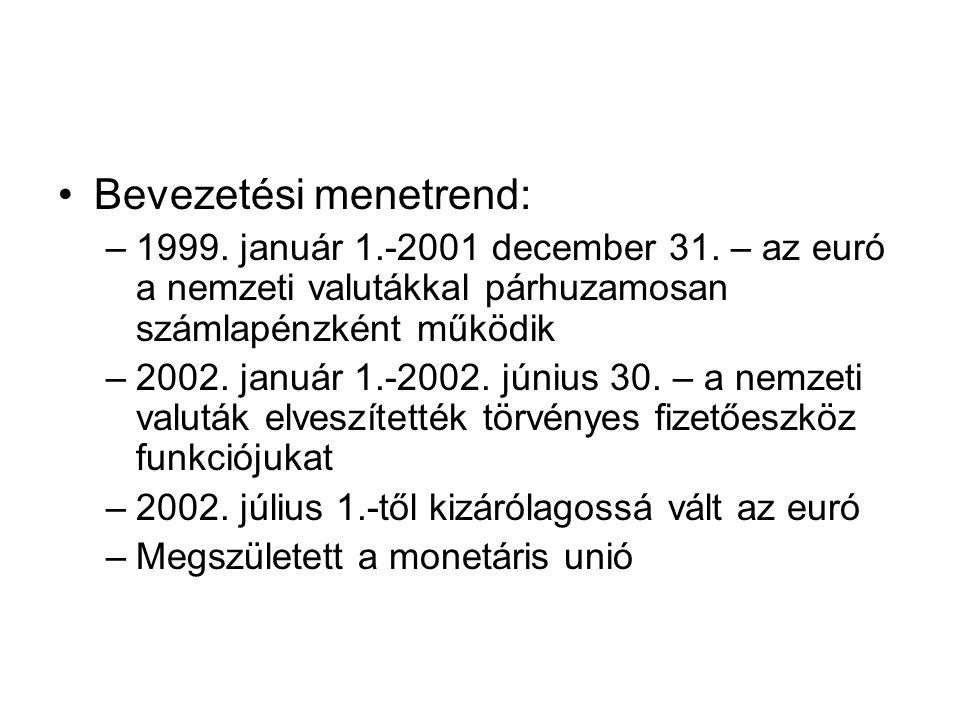 Bevezetési menetrend: –1999.január 1.-2001 december 31.