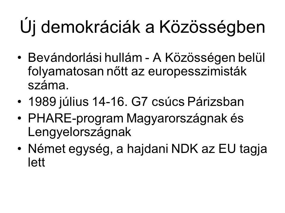 Új demokráciák a Közösségben Bevándorlási hullám - A Közösségen belül folyamatosan nőtt az europesszimisták száma.