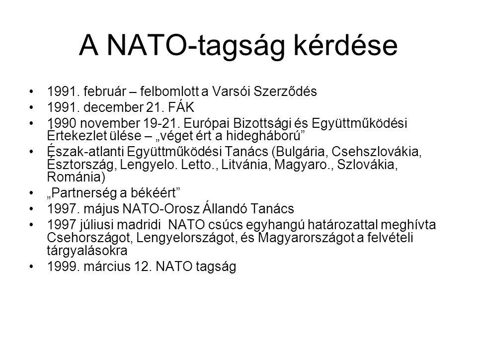 A NATO-tagság kérdése 1991.február – felbomlott a Varsói Szerződés 1991.