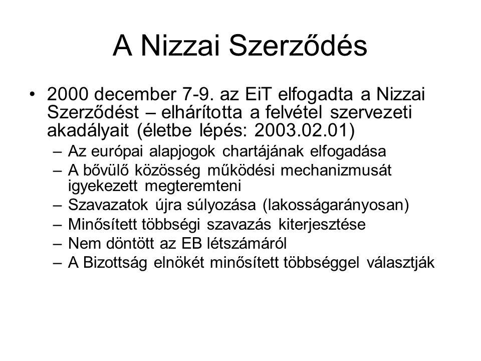A Nizzai Szerződés 2000 december 7-9.