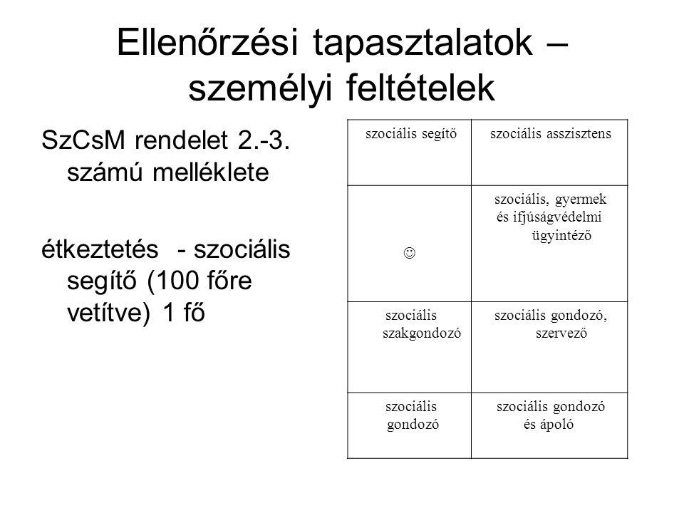 Ellenőrzési tapasztalatok – személyi feltételek SzCsM rendelet 2.-3. számú melléklete étkeztetés - szociális segítő (100 főre vetítve) 1 fő szociális