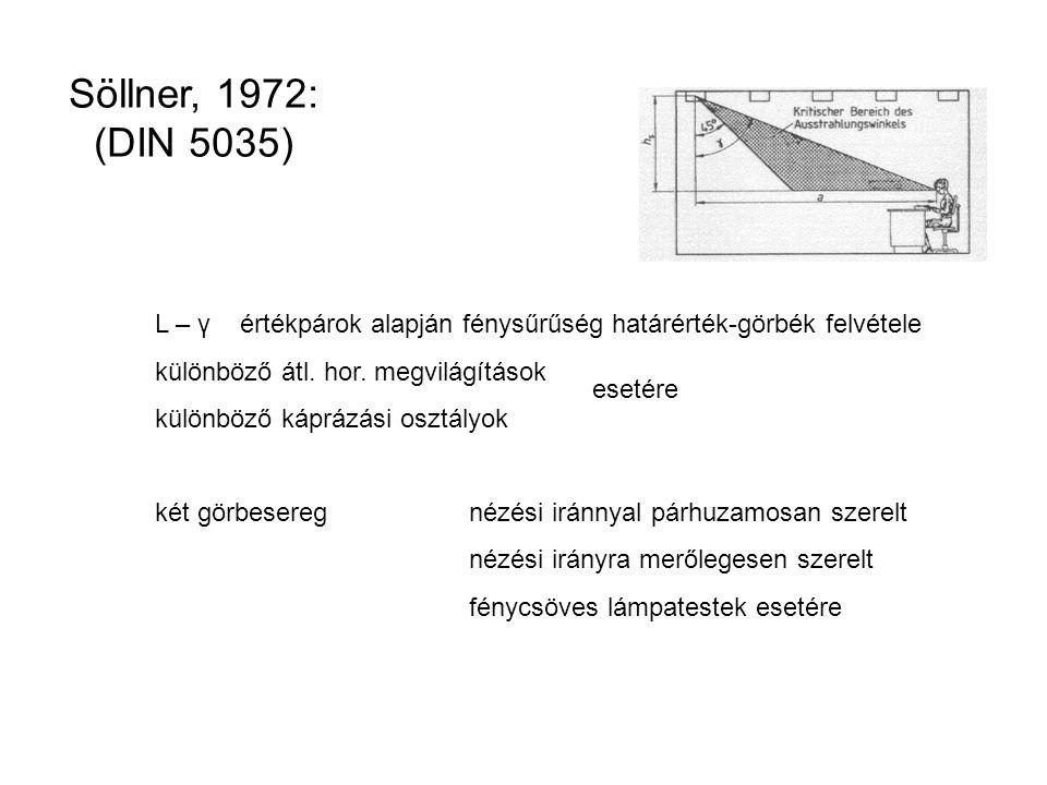 Söllner, 1972: (DIN 5035) L – γ értékpárok alapján fénysűrűség határérték-görbék felvétele különböző átl. hor. megvilágítások különböző káprázási oszt