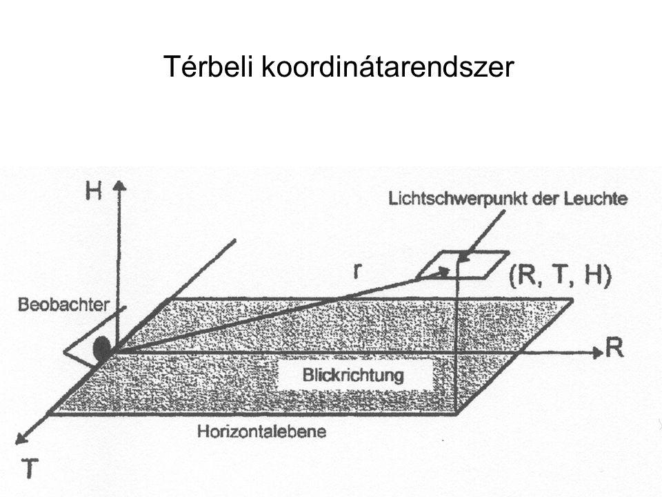 Térbeli koordinátarendszer