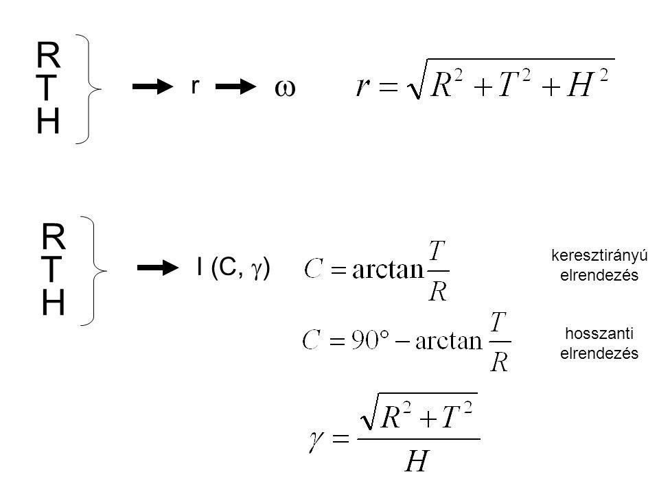 RTHRTH r  RTHRTH I (C,  ) keresztirányú elrendezés hosszanti elrendezés