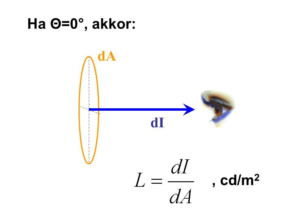 dA dI Ha Θ=0°, akkor:, cd/m 2