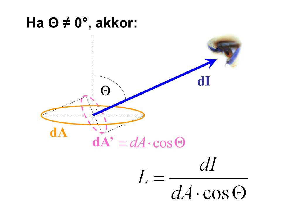 dA' dA dI  Ha Θ ≠ 0°, akkor: