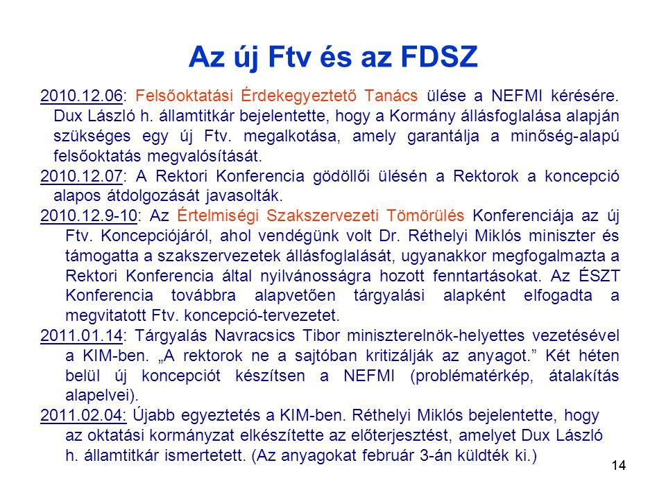 14 Az új Ftv és az FDSZ 2010.12.06: Felsőoktatási Érdekegyeztető Tanács ülése a NEFMI kérésére.
