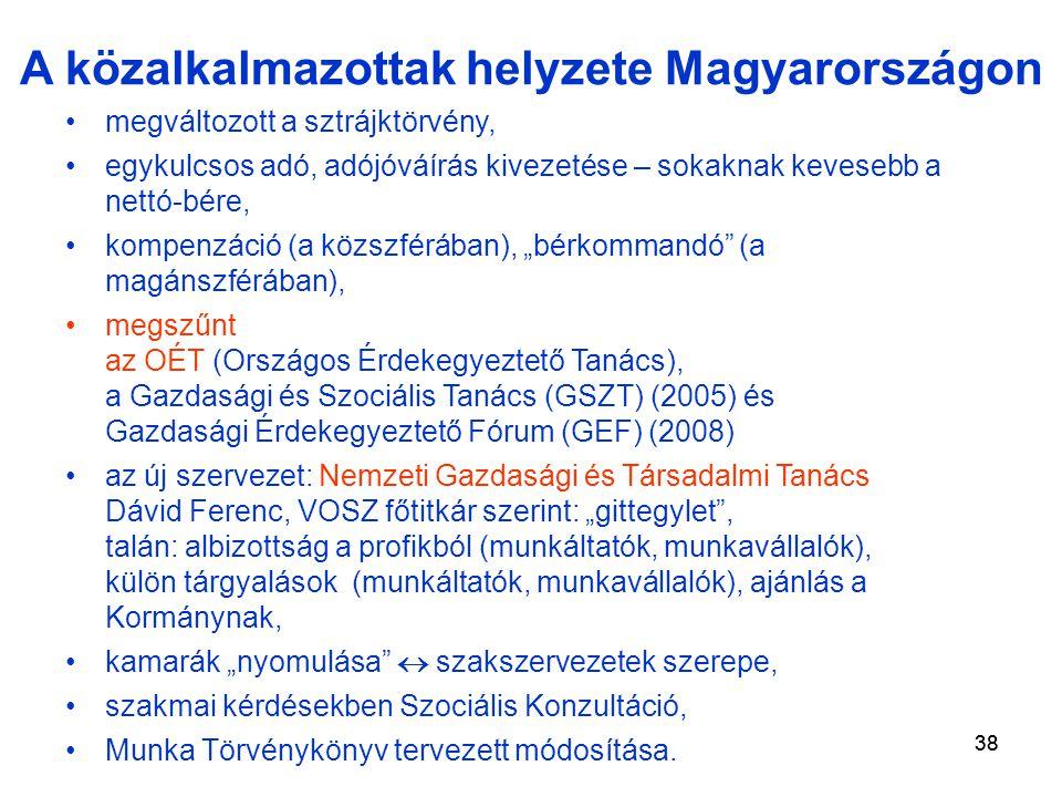 """38 megváltozott a sztrájktörvény, egykulcsos adó, adójóváírás kivezetése – sokaknak kevesebb a nettó-bére, kompenzáció (a közszférában), """"bérkommandó (a magánszférában), megszűnt az OÉT (Országos Érdekegyeztető Tanács), a Gazdasági és Szociális Tanács (GSZT) (2005) és Gazdasági Érdekegyeztető Fórum (GEF) (2008) az új szervezet: Nemzeti Gazdasági és Társadalmi Tanács Dávid Ferenc, VOSZ főtitkár szerint: """"gittegylet , talán: albizottság a profikból (munkáltatók, munkavállalók), külön tárgyalások (munkáltatók, munkavállalók), ajánlás a Kormánynak, kamarák """"nyomulása  szakszervezetek szerepe, szakmai kérdésekben Szociális Konzultáció, Munka Törvénykönyv tervezett módosítása."""