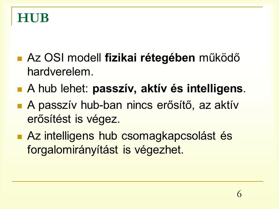 6 HUB Az OSI modell fizikai rétegében működő hardverelem.