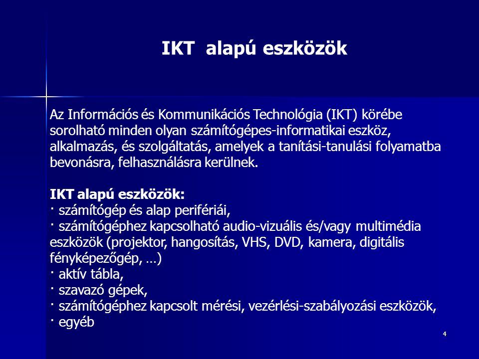 4 IKT alapú eszközök Az Információs és Kommunikációs Technológia (IKT) körébe sorolható minden olyan számítógépes-informatikai eszköz, alkalmazás, és