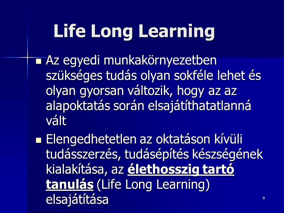 9 Life Long Learning Az egyedi munkakörnyezetben szükséges tudás olyan sokféle lehet és olyan gyorsan változik, hogy az az alapoktatás során elsajátít