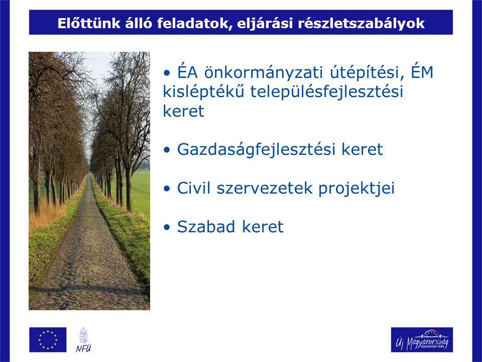 Előttünk álló feladatok, eljárási részletszabályok ÉA önkormányzati útépítési, ÉM kisléptékű településfejlesztési keret Gazdaságfejlesztési keret Civil szervezetek projektjei Szabad keret