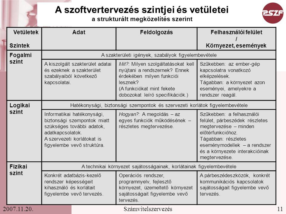 11Számvitelszervezés2007.11.20.