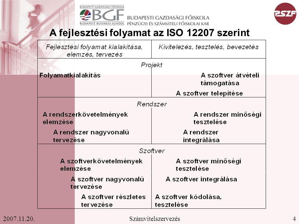 4Számvitelszervezés2007.11.20. A fejlesztési folyamat az ISO 12207 szerint