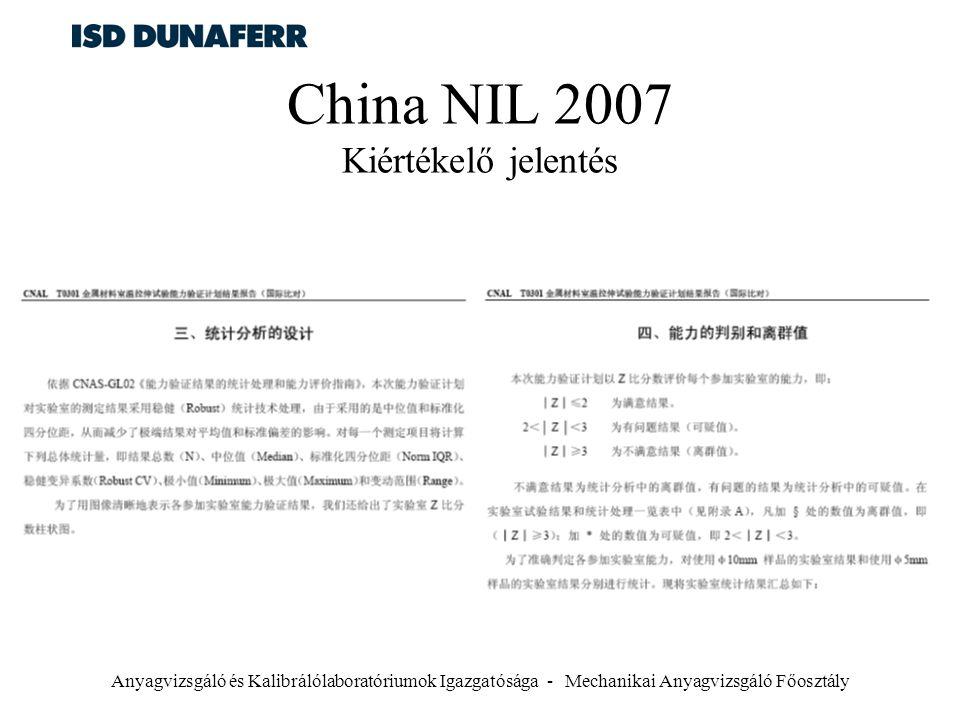 Anyagvizsgáló és Kalibrálólaboratóriumok Igazgatósága - Mechanikai Anyagvizsgáló Főosztály China NIL 2007 Kiértékelő jelentés
