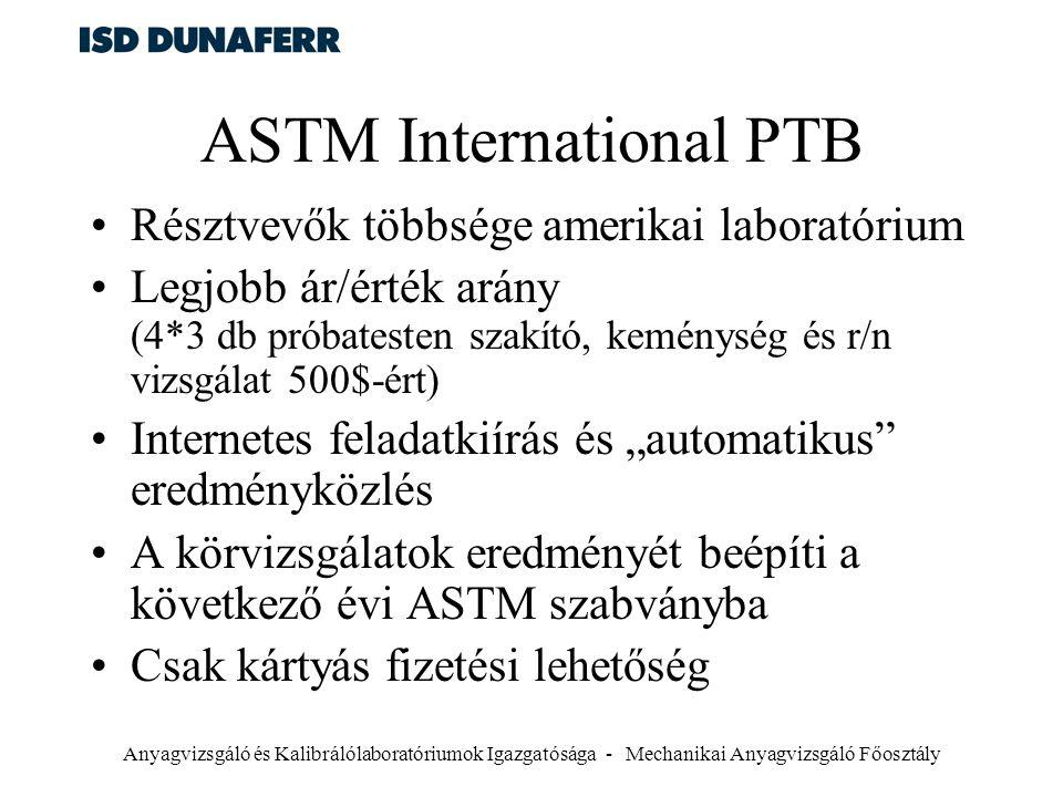 Anyagvizsgáló és Kalibrálólaboratóriumok Igazgatósága - Mechanikai Anyagvizsgáló Főosztály ASTM International PTB Résztvevők többsége amerikai laborat