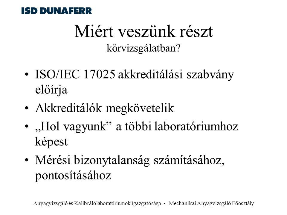 Anyagvizsgáló és Kalibrálólaboratóriumok Igazgatósága - Mechanikai Anyagvizsgáló Főosztály Miért veszünk részt körvizsgálatban? ISO/IEC 17025 akkredit