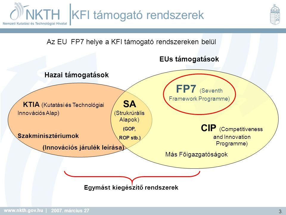 www.nkth.gov.hu | 14.2007. március 27 Munkaprogram szerkezet: II.