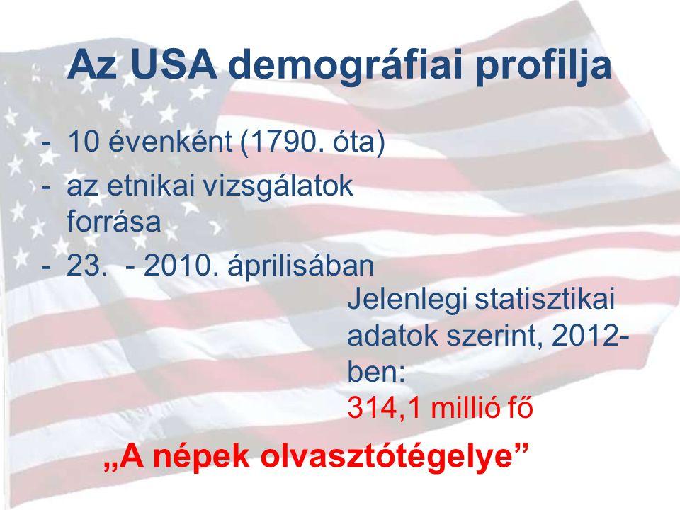 Az USA demográfiai profilja -10 évenként (1790. óta) -az etnikai vizsgálatok forrása -23. - 2010. áprilisában Jelenlegi statisztikai adatok szerint, 2