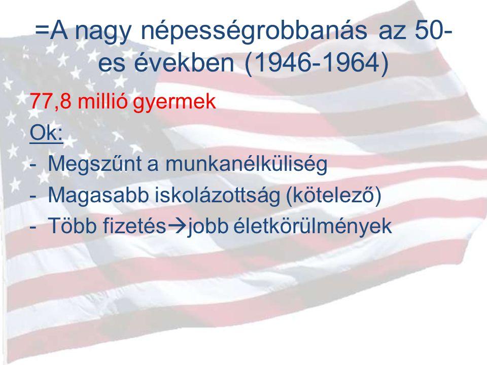 =A nagy népességrobbanás az 50- es években (1946-1964) 77,8 millió gyermek Ok: -Megszűnt a munkanélküliség -Magasabb iskolázottság (kötelező) -Több fi