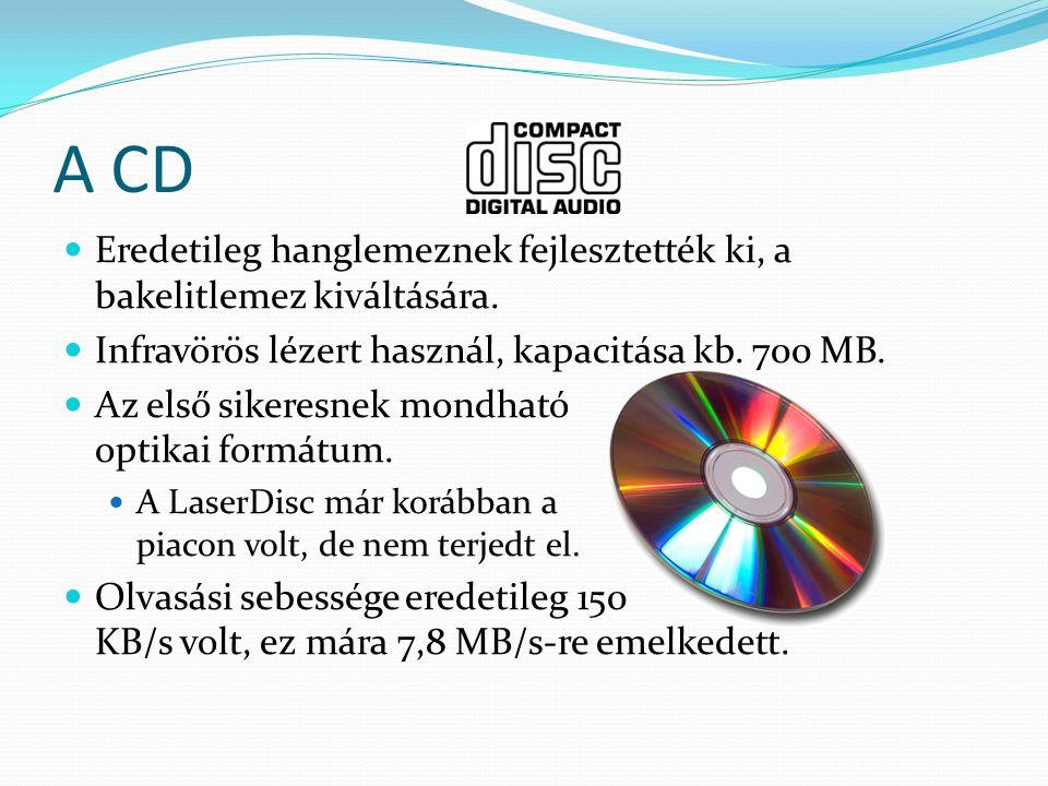 A CD Eredetileg hanglemeznek fejlesztették ki, a bakelitlemez kiváltására. Infravörös lézert használ, kapacitása kb. 700 MB. Az első sikeresnek mondha