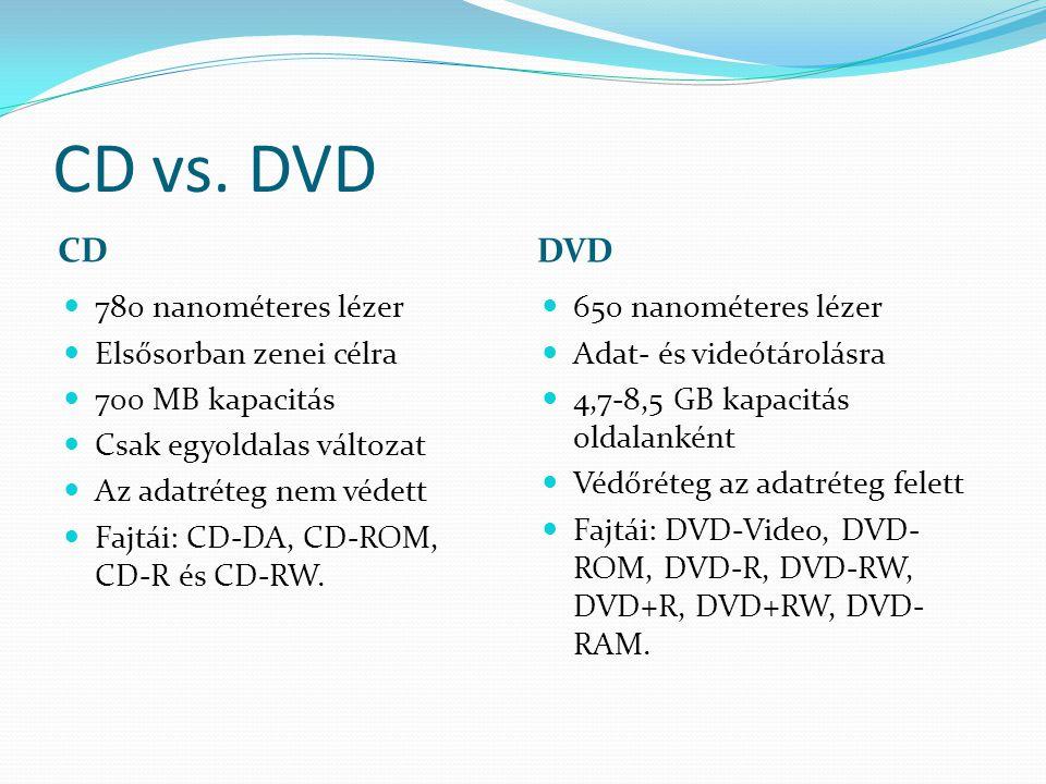 CD vs. DVD CD DVD 780 nanométeres lézer Elsősorban zenei célra 700 MB kapacitás Csak egyoldalas változat Az adatréteg nem védett Fajtái: CD-DA, CD-ROM