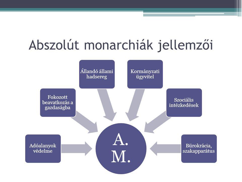 Abszolút monarchiák jellemzői A. M. Adóalanyok védelme Fokozott beavatkozás a gazdaságba Állandó állami hadsereg Kormányzati ügyvitel Szociális intézk