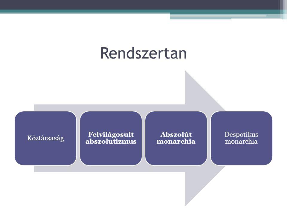 Rendszertan Köztársaság Felvilágosult abszolutizmus Abszolút monarchia Despotikus monarchia