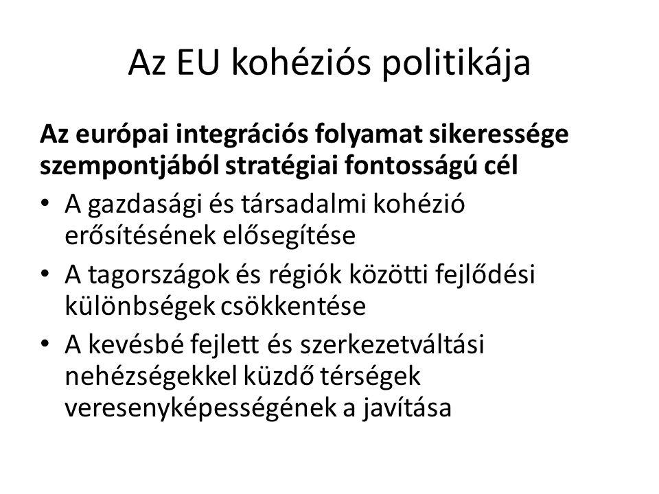 Az EU kohéziós politikája Az európai integrációs folyamat sikeressége szempontjából stratégiai fontosságú cél A gazdasági és társadalmi kohézió erősít