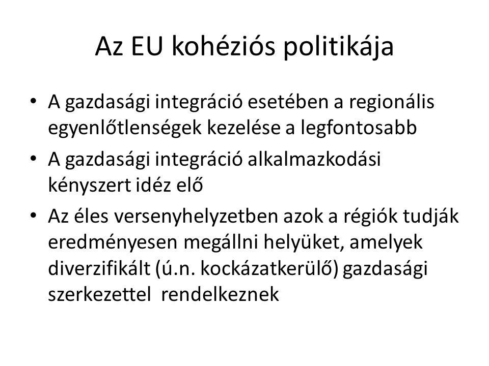 Az EU kohéziós politikája A gazdasági integráció esetében a regionális egyenlőtlenségek kezelése a legfontosabb A gazdasági integráció alkalmazkodási