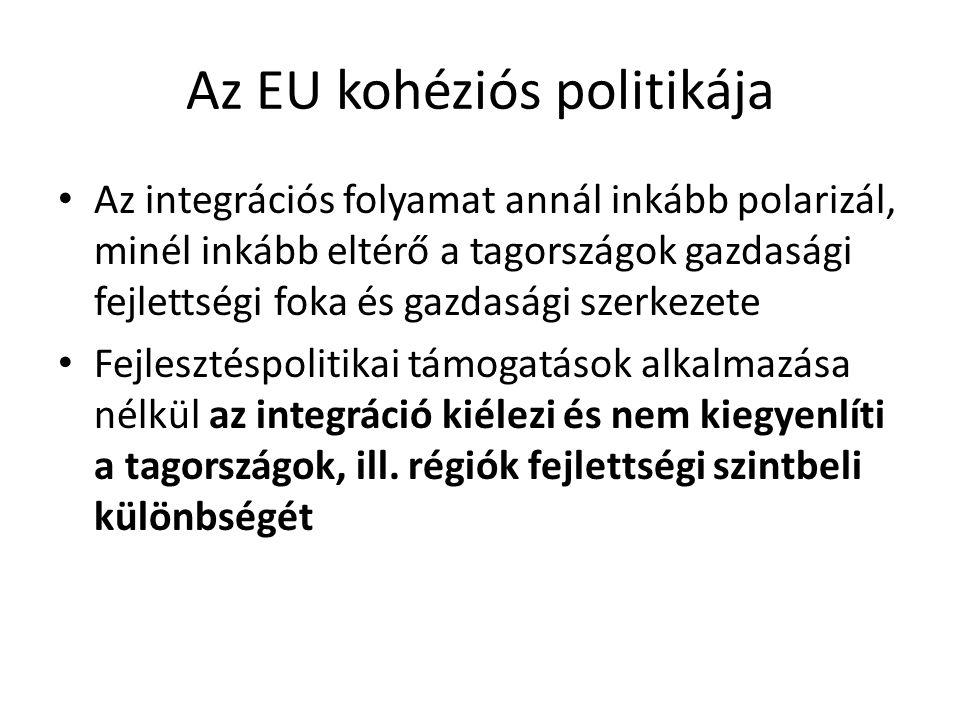 Az EU kohéziós politikája Az integrációs folyamat annál inkább polarizál, minél inkább eltérő a tagországok gazdasági fejlettségi foka és gazdasági sz