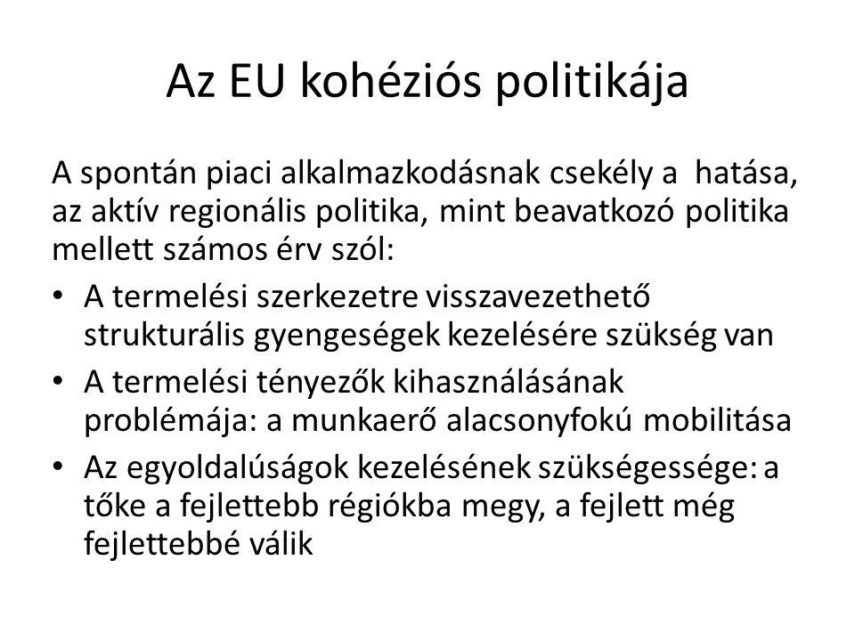 Az EU kohéziós politikája A spontán piaci alkalmazkodásnak csekély a hatása, az aktív regionális politika, mint beavatkozó politika mellett számos érv