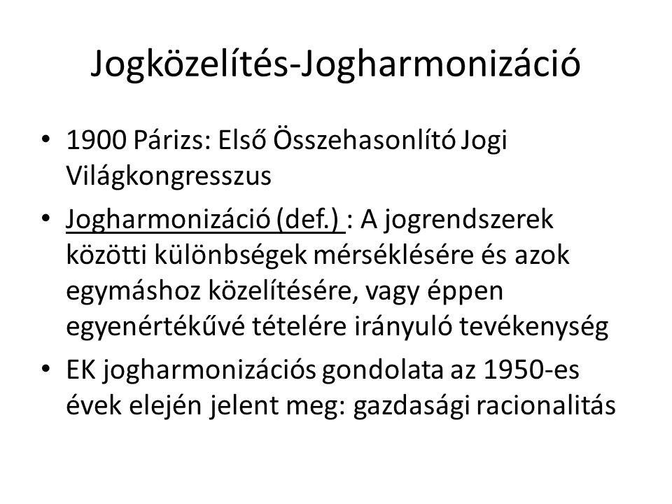 EK-magyar kapcsolatok 1967: első árgarancia megállapodás, melyben a TERIMPEX (sertéseket exportált) kötelezte magát, hogy az EK által meghatározott ár alatt nem ad el 1973: GATT csatlakozás (Vám - egyezmény) 1978: ágazati megállapodások (acélszektor, textil, juh és kecskehús) 1988: kereskedelmi és együttműködési megállapodás 1989: PHARE –program (évi 100millió ECU)