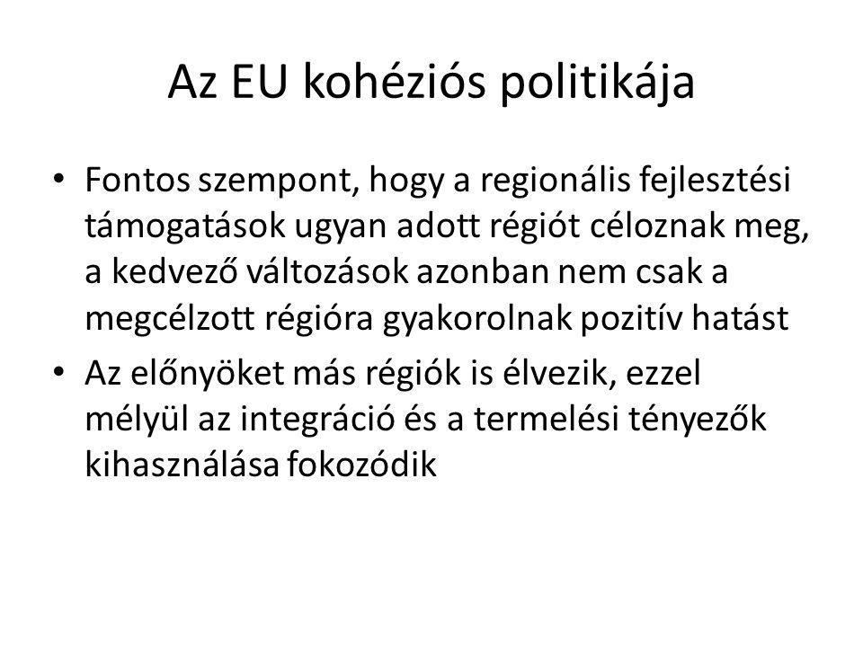 Az EU kohéziós politikája Fontos szempont, hogy a regionális fejlesztési támogatások ugyan adott régiót céloznak meg, a kedvező változások azonban nem